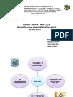 La-administración.-Procesos.pptx