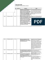 API Standard 660 TI.pdf