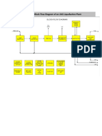LNG Diagram