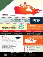 Canada Study Guide