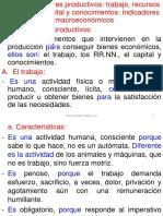 Tema 02 Factores de Produccion