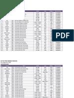 Auction Pricelist 4.26.17