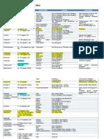 Daftar Obat PZ