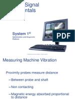 II. 1. MD Vibration Signal Fundamentals