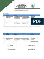 Laporan Kegiatan Monitoring, Analisis, Dan Rencana Tindak Lanjut Perilaku Petugas Pemberi Layanan Klinis Januari 2017