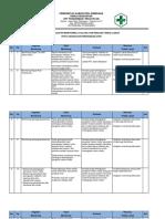 Laporan Kegiatan Monitoring, Analisis, Dan Rencana Tindak Lanjut Ukp Jan 2017
