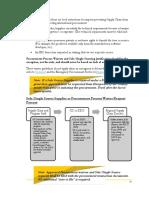 Procurement Manual for International Programs 2016 25