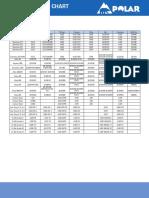 specs-chart.pdf