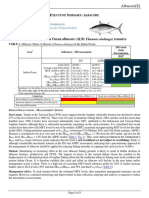Albacore Executive Summary