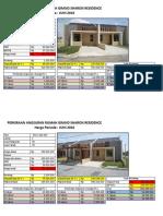 Pricelist Grand Sharon Residence Juni 2016.pdf