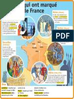 Lpq39 Des Lieux Qui Ont Marque l Histoire de France