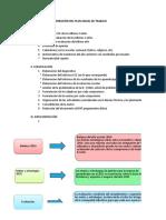 Matriz para la elaboracion del PAT 2015 - UGEL HMA. (1).xls