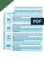 diagrama de auditoria.pptx
