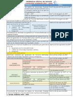 Calendario Académico (2017-2018) UCE