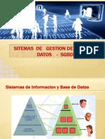 Unidad II Sistem Informacion