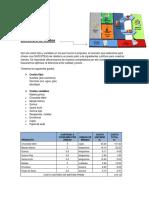 Ideación Estructura de Costos- Flujos de ingresos.docx
