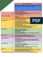 instructional strategies  instructional activities