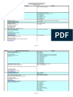 List of DHEI as of March 31 2015