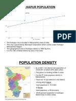 Kolapur_Population1