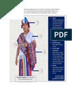 La Ropa Tradicional de Guatemala Destacan Por Ser Los Más Coloridos de Toda América