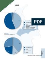 Regionalizacion PND Cap 4-4
