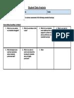 master student data analysis protocol