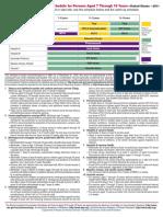 7-18yrs-schedule-pr.pdf