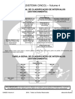 TABELA DE INTERVALOS-3-1.pdf