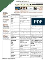 AirlineStaff_Vocabulary(1).pdf