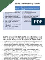 Guano y Burguesia, Dependencia y Guerra Con Chile16