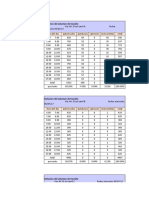 datos volumen de transito.xlsx