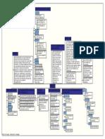 FED UP.pdf