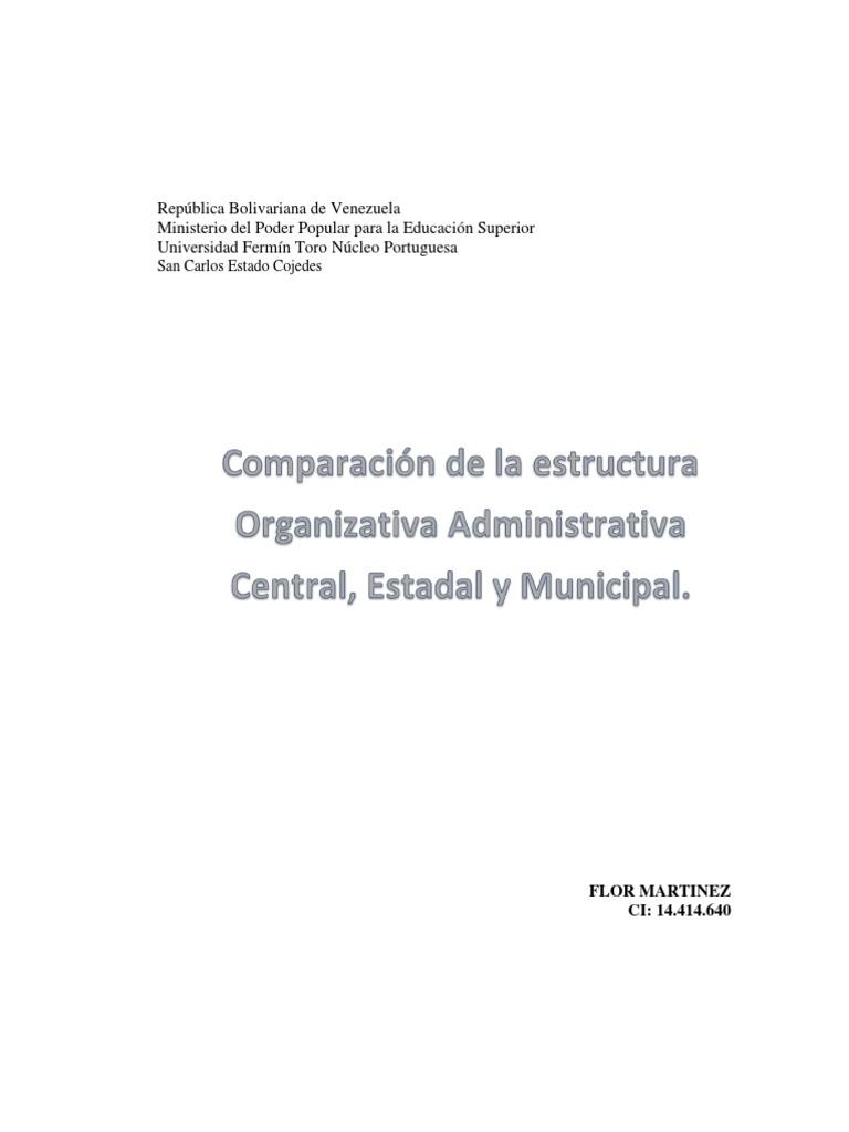 Cuadro Comparativo De Organizacion Central Estadl Municipal