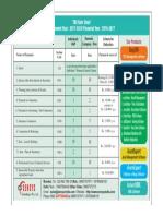 Tds Rate Chart AY 17 18