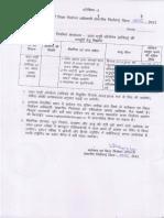 Notification Collector Office Sagar Data Entry Operator Posts