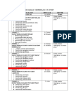 POKOK BAHASAN PATOFISIOLOGI.doc