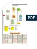 Inflow & Outflow Chart - Hill Metal & Gifts