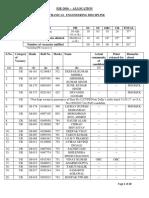 Allocation Sheet ESE 2016 Mech