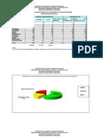 Catastro Plantas Tratamiento Aguas Servidas Sector Rural Ano 20121