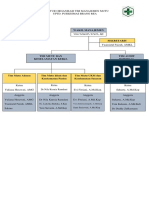 Struktur Organisasi Manajemen Mutu