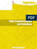 06.Tabla-Comportamiento-Polietileno.pdf
