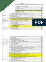 Tabela de Atividades Potencialmente Poluidoras IBAMA