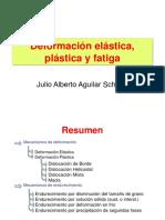 5-Deformacion en materiales