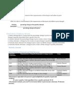 Elasticity Coefficient - Copy