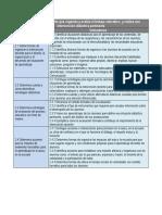 Perfil Parametros e Indicadores Dimension 2