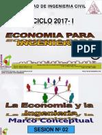 Clase 02 ECONOMIA PARA ING 2017 I (1).pdf