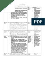 portfolio contents master of music ed