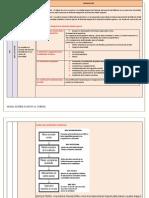 Lista de Acuerdos Secretariales-Descripción