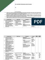Silabus Akuntansi Perusahaan Jasa dan Dagang.doc