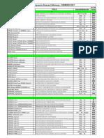 Lista de Precios Alveroni Ediciones